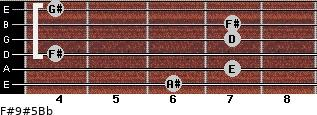 F#9#5/Bb for guitar on frets 6, 7, 4, 7, 7, 4