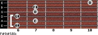 F#9#5/Bb for guitar on frets 6, 7, 6, 7, 7, 10