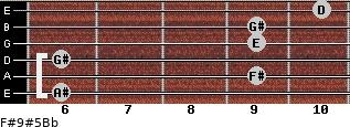F#9#5/Bb for guitar on frets 6, 9, 6, 9, 9, 10
