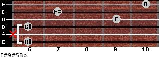 F#9#5/Bb for guitar on frets 6, x, 6, 9, 7, 10