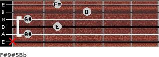 F#9#5/Bb for guitar on frets x, 1, 2, 1, 3, 2