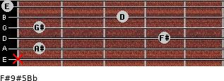 F#9#5/Bb for guitar on frets x, 1, 4, 1, 3, 0