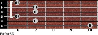 F#9#5/D for guitar on frets 10, 7, 6, 7, 7, 6