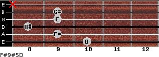 F#9#5/D for guitar on frets 10, 9, 8, 9, 9, x