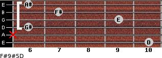 F#9#5/D for guitar on frets 10, x, 6, 9, 7, 6