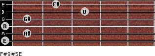 F#9#5/E for guitar on frets 0, 1, 0, 1, 3, 2