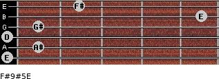 F#9#5/E for guitar on frets 0, 1, 0, 1, 5, 2