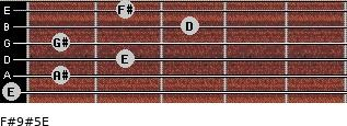F#9#5/E for guitar on frets 0, 1, 2, 1, 3, 2