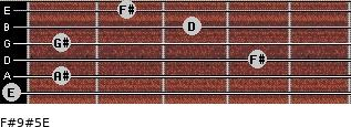 F#9#5/E for guitar on frets 0, 1, 4, 1, 3, 2