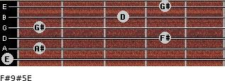 F#9#5/E for guitar on frets 0, 1, 4, 1, 3, 4