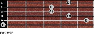 F#9#5/E for guitar on frets 0, 5, 4, 3, 3, 4