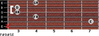 F#9#5/E for guitar on frets x, 7, 4, 3, 3, 4