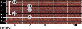 F#9#5/E for guitar on frets x, 7, 6, 7, 7, 6