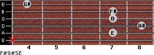 F#9#5/E for guitar on frets x, 7, 8, 7, 7, 4
