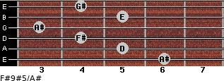 F#9#5/A# for guitar on frets 6, 5, 4, 3, 5, 4