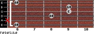 F#9#5/A# for guitar on frets 6, x, 8, 9, 9, 6