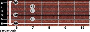 F#9#5/Bb for guitar on frets 6, 7, 6, 7, 7, 6