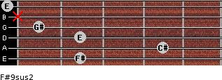 F#9sus2 for guitar on frets 2, 4, 2, 1, x, 0