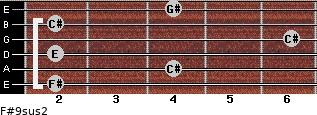 F#9sus2 for guitar on frets 2, 4, 2, 6, 2, 4