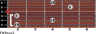 F#9sus2 for guitar on frets 2, 4, 2, x, 5, 4