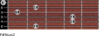 F#9sus2 for guitar on frets 2, 4, 4, 1, 2, 0