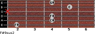 F#9sus2 for guitar on frets 2, 4, 4, x, 5, 4