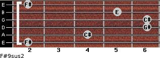 F#9sus2 for guitar on frets 2, 4, 6, 6, 5, 2