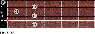 F#9sus2 for guitar on frets 2, x, 2, 1, 2, 0