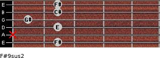F#9sus2 for guitar on frets 2, x, 2, 1, 2, 2