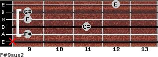 F#9sus2 for guitar on frets x, 9, 11, 9, 9, 12