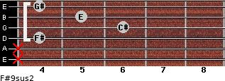 F#9sus2 for guitar on frets x, x, 4, 6, 5, 4