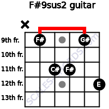 F#9sus2 for guitar on frets x, 9, 11, 11, 9, 12
