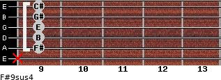 F#9sus4 for guitar on frets x, 9, 9, 9, 9, 9