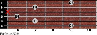F#9sus/C# for guitar on frets 9, 7, 6, x, 7, 9