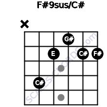 F#9sus/C# for guitar on frets x, 4, 2, 1, 2, 2