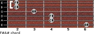 F#/A# for guitar on frets 6, 4, 4, 3, 2, 2