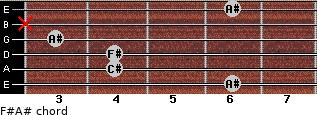 F#/A# for guitar on frets 6, 4, 4, 3, x, 6