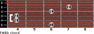 F#/Bb for guitar on frets 6, 4, 4, 6, 7, x