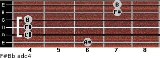 F#/Bb add(4) guitar chord