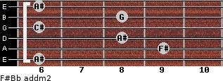 F#/Bb add(m2) guitar chord