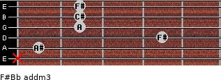 F#/Bb add(m3) guitar chord