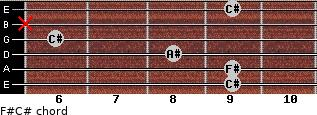 F#/C# for guitar on frets 9, 9, 8, 6, x, 9