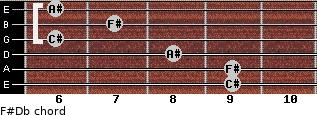 F#/Db for guitar on frets 9, 9, 8, 6, 7, 6