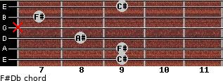 F#/Db for guitar on frets 9, 9, 8, x, 7, 9