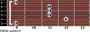 F#/Db add(m3) guitar chord