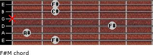 F#M for guitar on frets 2, 1, 4, x, 2, 2