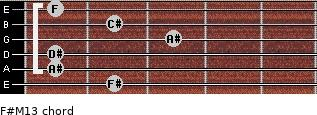 F#M13 for guitar on frets 2, 1, 1, 3, 2, 1