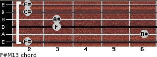 F#M13 for guitar on frets 2, 6, 3, 3, 2, 2