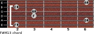F#M13 for guitar on frets 2, 6, 3, 3, 2, 6