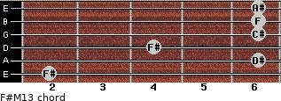 F#M13 for guitar on frets 2, 6, 4, 6, 6, 6